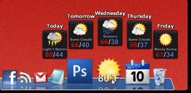 Weather Docklet
